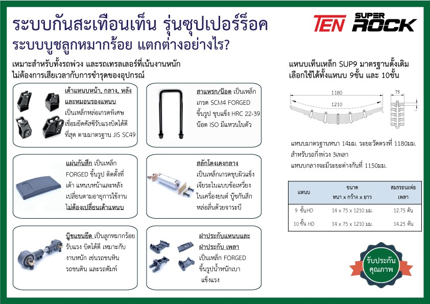 เครื่องล่างแบบลูกหมาก [object object] New!  TEN Heavy Duty Super Rock Suspensions Bottom Pattern Tate